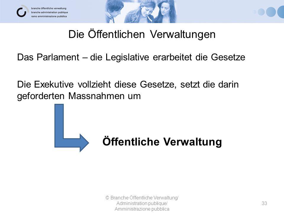 Die Öffentlichen Verwaltungen Das Parlament – die Legislative erarbeitet die Gesetze Die Exekutive vollzieht diese Gesetze, setzt die darin geforderte