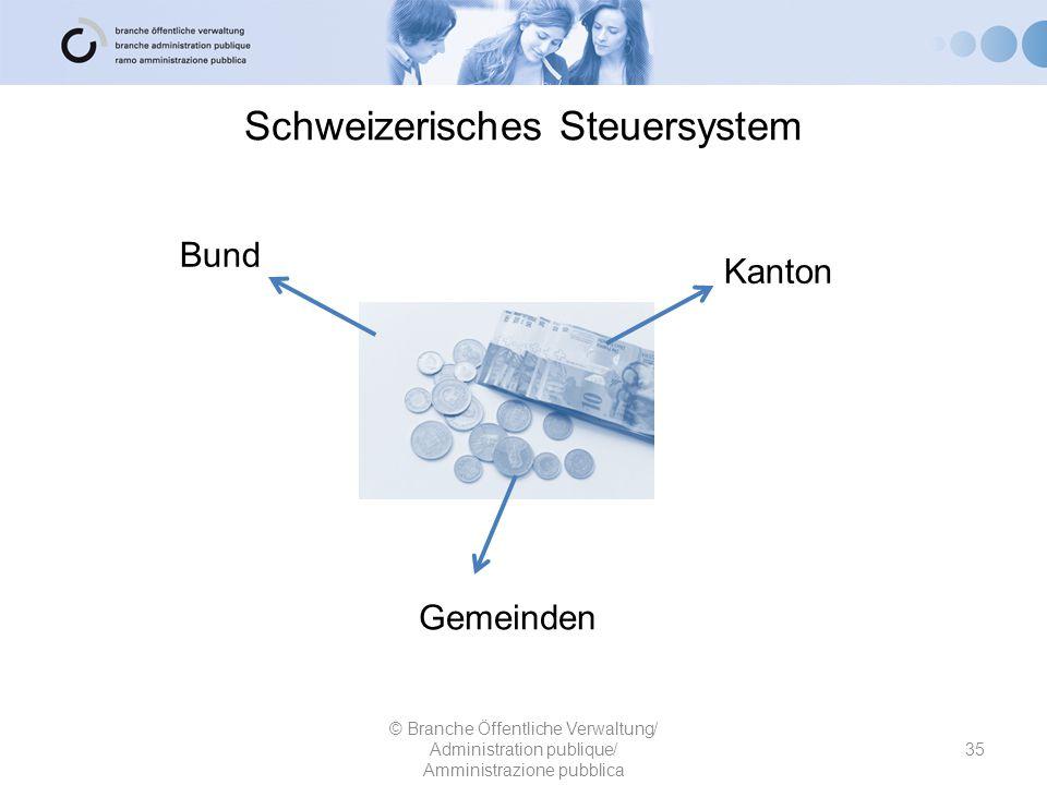 Schweizerisches Steuersystem 35 © Branche Öffentliche Verwaltung/ Administration publique/ Amministrazione pubblica Bund Kanton Gemeinden