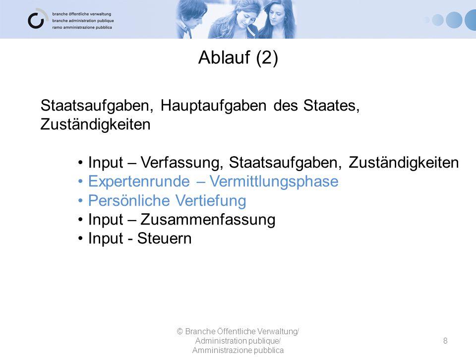 Ablauf (2) Staatsaufgaben, Hauptaufgaben des Staates, Zuständigkeiten Input – Verfassung, Staatsaufgaben, Zuständigkeiten Expertenrunde – Vermittlungs