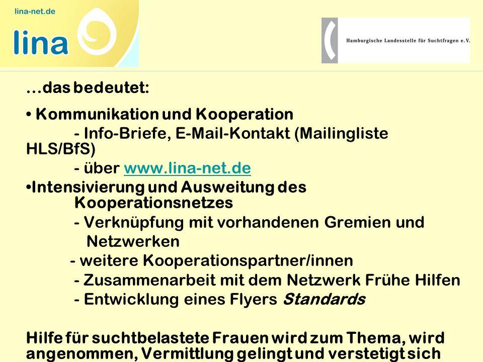 ...das bedeutet: Kommunikation und Kooperation - Info-Briefe, E-Mail-Kontakt (Mailingliste HLS/BfS) - über www.lina-net.dewww.lina-net.de Intensivieru