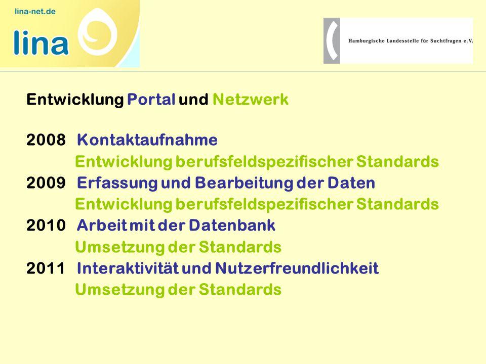 Entwicklung Portal und Netzwerk 2008 Kontaktaufnahme Entwicklung berufsfeldspezifischer Standards 2009 Erfassung und Bearbeitung der Daten Entwicklung berufsfeldspezifischer Standards 2010 Arbeit mit der Datenbank Umsetzung der Standards 2011 Interaktivität und Nutzerfreundlichkeit Umsetzung der Standards