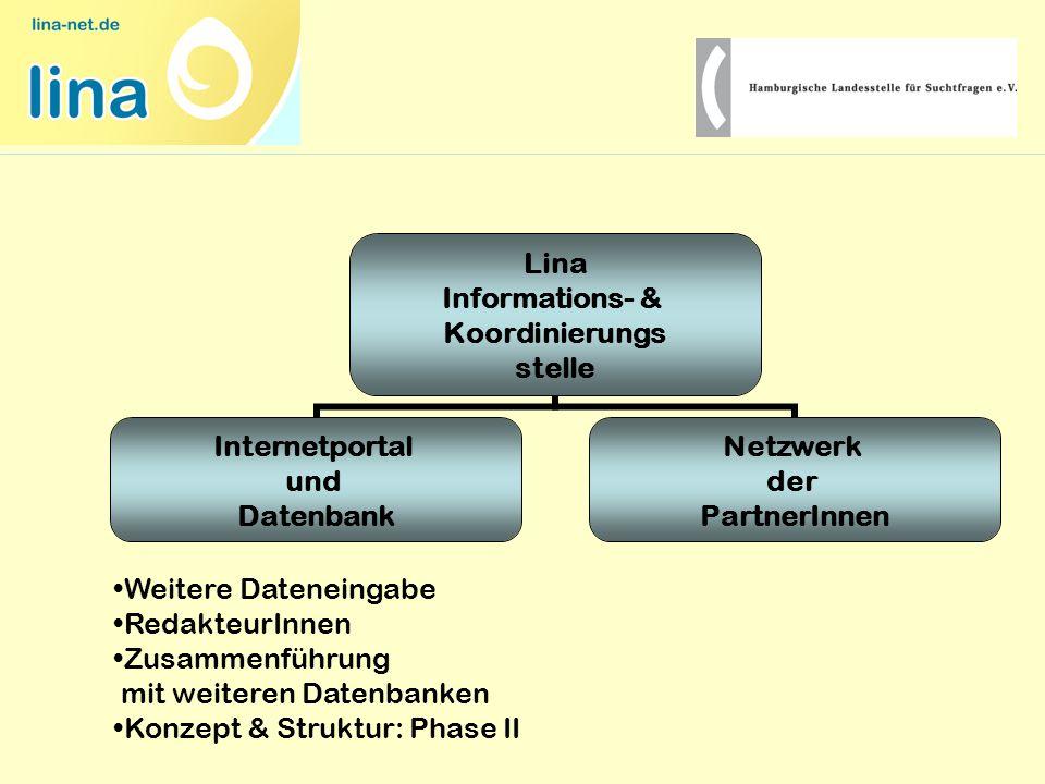 Lina Informations- & Koordinierungs stelle Internetportal und Datenbank Netzwerk der PartnerInnen Weitere Dateneingabe RedakteurInnen Zusammenführung mit weiteren Datenbanken Konzept & Struktur: Phase II