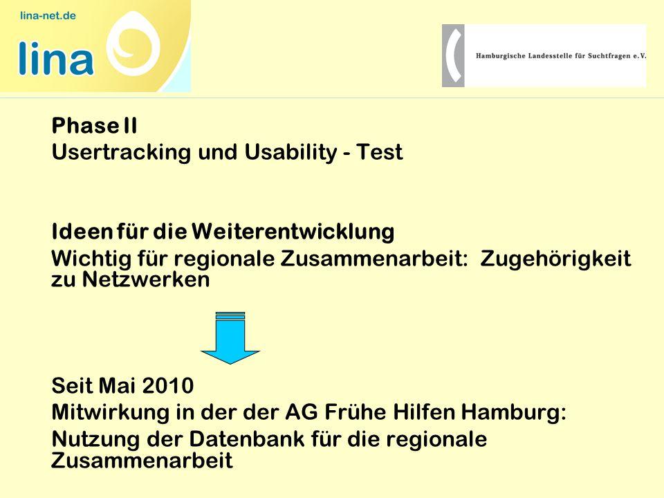 Phase II Usertracking und Usability - Test Ideen für die Weiterentwicklung Wichtig für regionale Zusammenarbeit: Zugehörigkeit zu Netzwerken Seit Mai 2010 Mitwirkung in der der AG Frühe Hilfen Hamburg: Nutzung der Datenbank für die regionale Zusammenarbeit