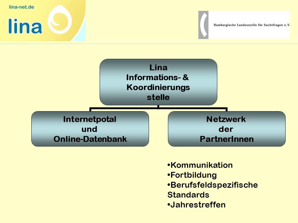Lina Informations- & Koordinierungs stelle Internetpotal und Online-Datenbank Netzwerk der PartnerInnen Kommunikation Fortbildung Berufsfeldspezifische Standards Jahrestreffen
