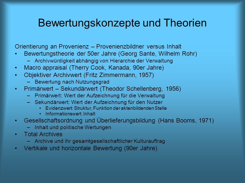 Bewertungskonzepte und Theorien Orientierung an Provenienz – Provenienzbildner versus Inhalt Bewertungstheorie der 50er Jahre (Georg Sante, Wilhelm Ro