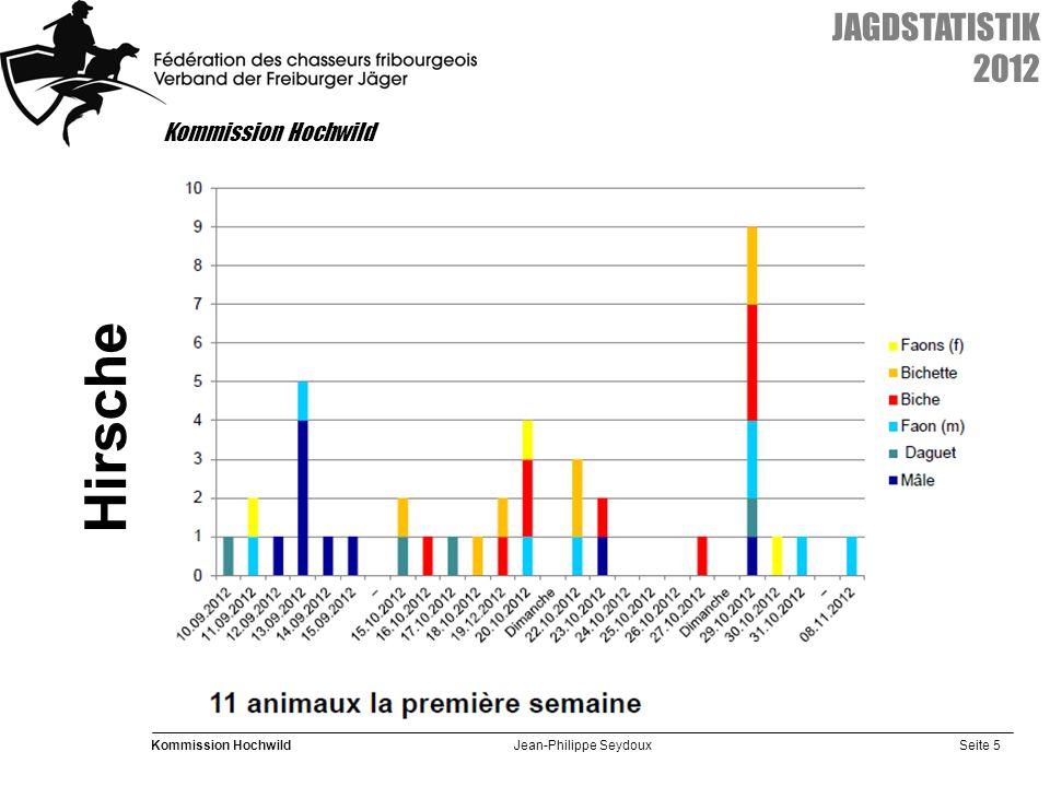 Seite 5 Kommission Hochwild Jean-Philippe Seydoux JAGDSTATISTIK 2012 Kommission Hochwild Hirsche