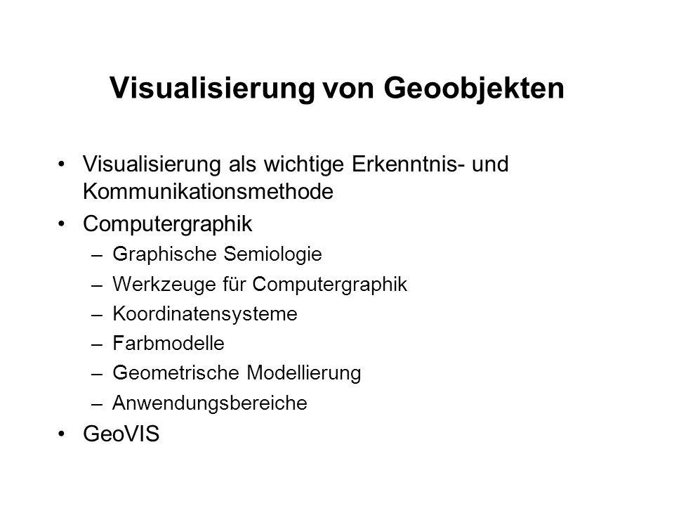 Visualisierung von Geoobjekten Visualisierung als wichtige Erkenntnis- und Kommunikationsmethode Computergraphik –Graphische Semiologie –Werkzeuge für Computergraphik –Koordinatensysteme –Farbmodelle –Geometrische Modellierung –Anwendungsbereiche GeoVIS