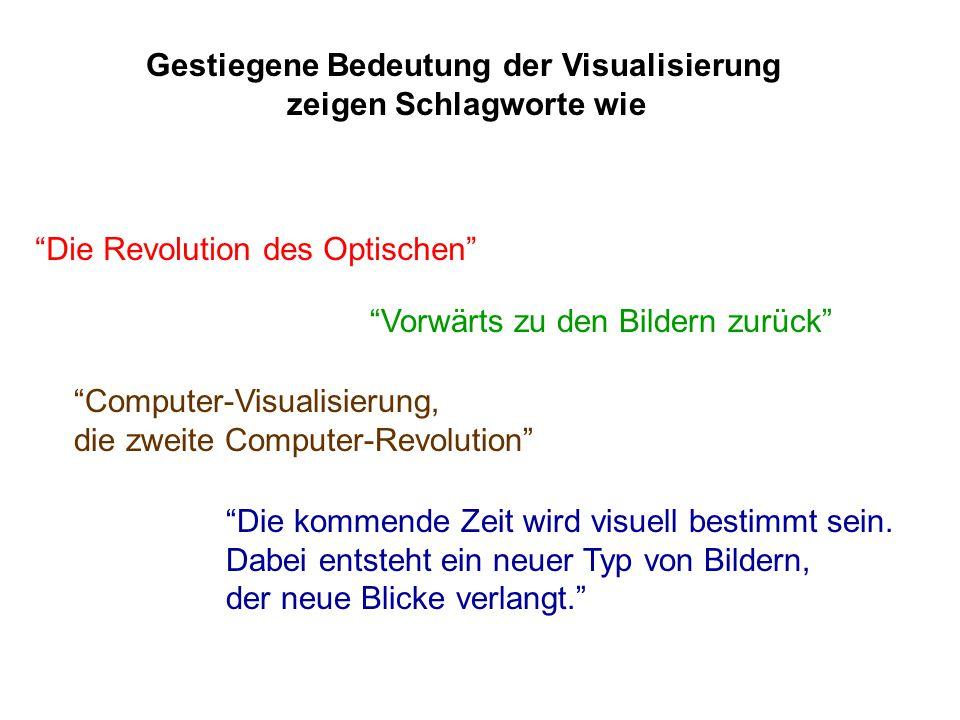"""""""Die Revolution des Optischen"""" """"Vorwärts zu den Bildern zurück"""" """"Computer-Visualisierung, die zweite Computer-Revolution"""" """"Die kommende Zeit wird visu"""