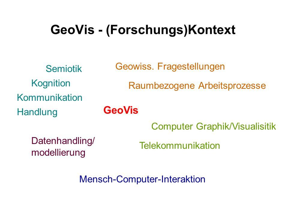 GeoVis - (Forschungs)Kontext GeoVis Geowiss. Fragestellungen Computer Graphik/Visualisitik Mensch-Computer-Interaktion Kognition Semiotik Raumbezogene
