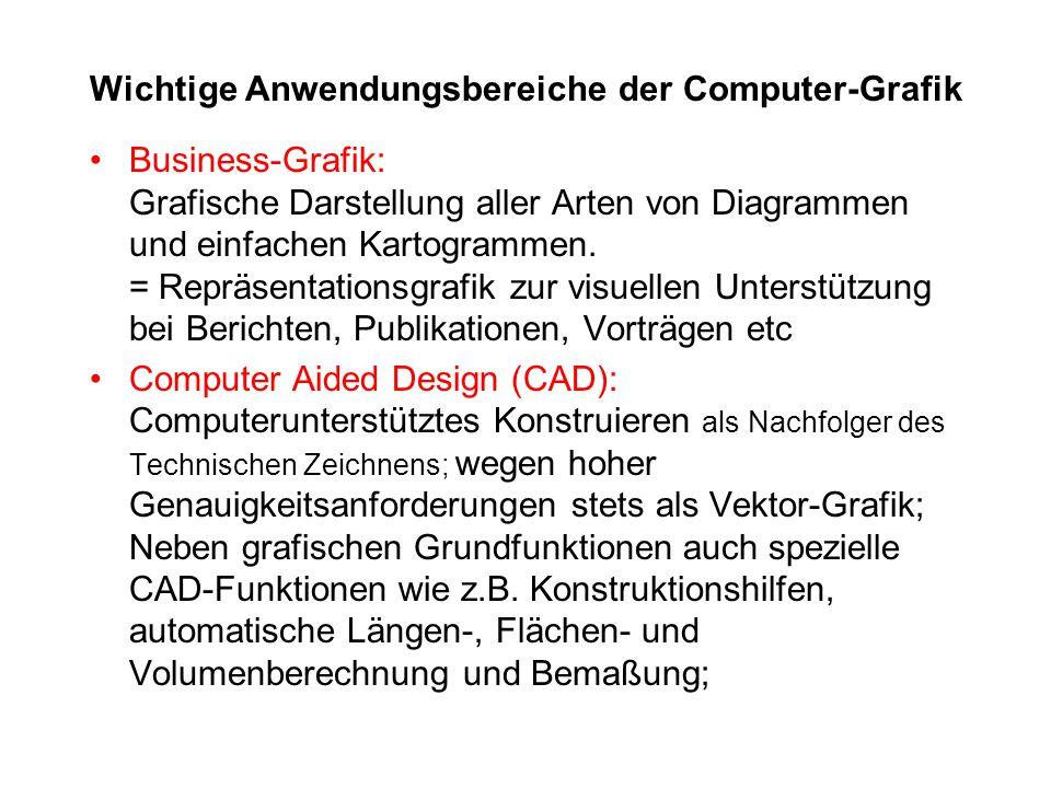 Wichtige Anwendungsbereiche der Computer-Grafik Business-Grafik: Grafische Darstellung aller Arten von Diagrammen und einfachen Kartogrammen. = Repräs