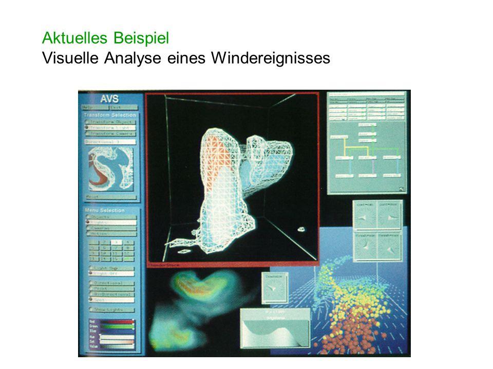 Aktuelles Beispiel Visuelle Analyse eines Windereignisses