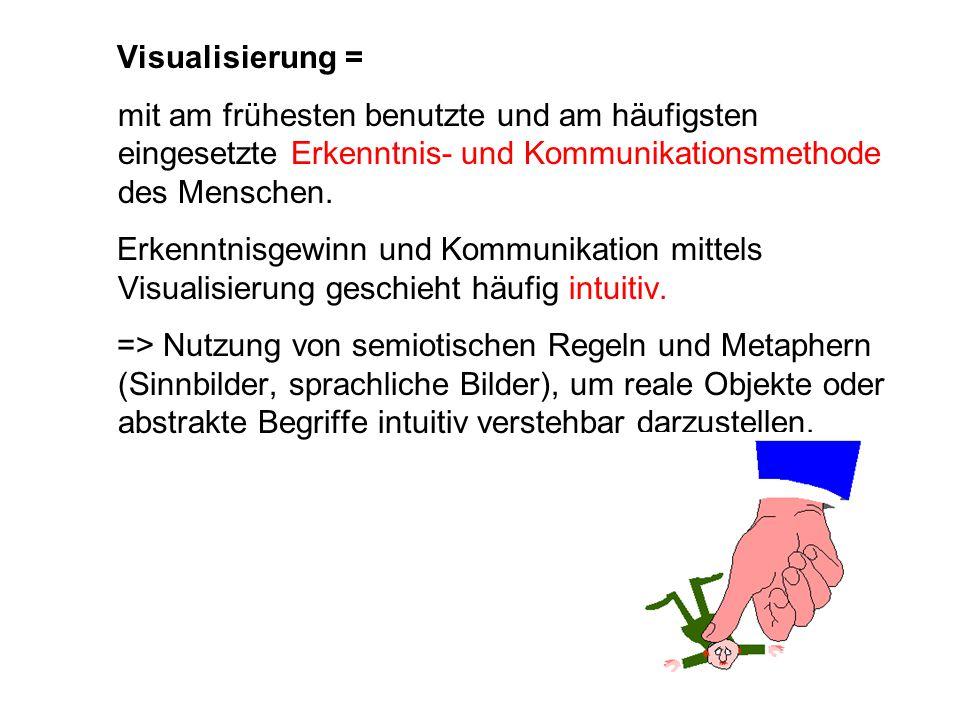 Visualisierung = mit am frühesten benutzte und am häufigsten eingesetzte Erkenntnis- und Kommunikationsmethode des Menschen. Erkenntnisgewinn und Komm