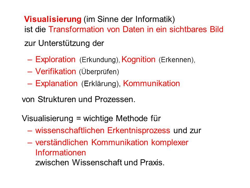 Visualisierung (im Sinne der Informatik) ist die Transformation von Daten in ein sichtbares Bild zur Unterstützung der –Exploration (Erkundung), Kognition (Erkennen), –Verifikation (Überprüfen) –Explanation (Erklärung), Kommunikation von Strukturen und Prozessen.