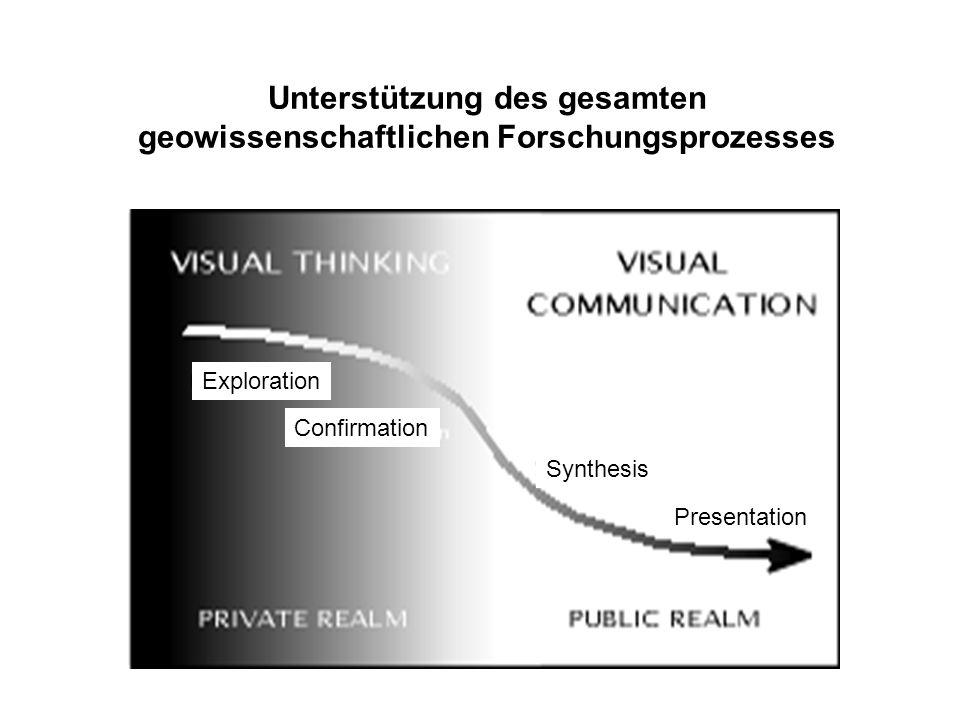Unterstützung des gesamten geowissenschaftlichen Forschungsprozesses Exploration Confirmation Synthesis Presentation