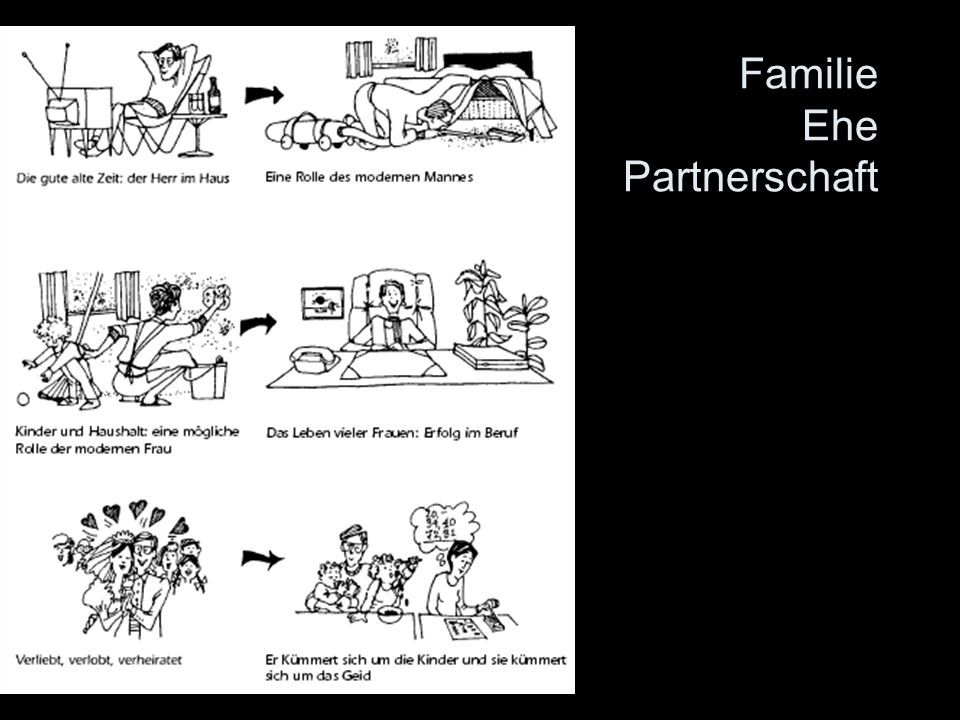Familie Ehe Partnerschaft
