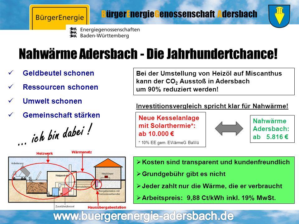 BürgerEnergieGenossenschaft Adersbach Nahwärme Adersbach - Die Jahrhundertchance! Geldbeutel schonen Ressourcen schonen Umwelt schonen Gemeinschaft st
