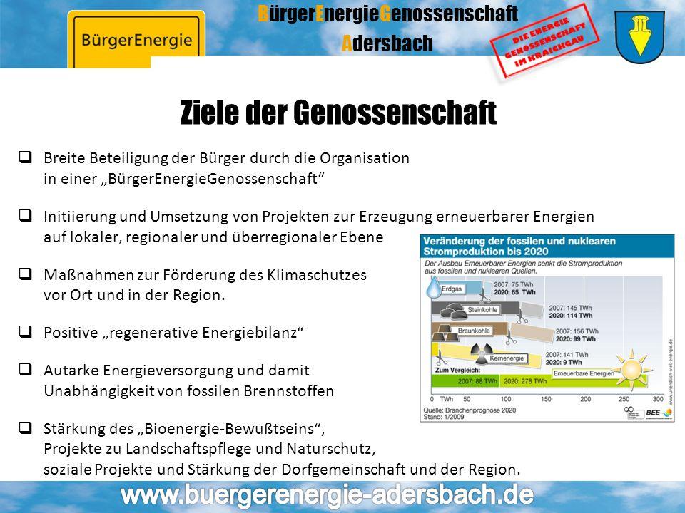 """BürgerEnergieGenossenschaft Adersbach Ziele der Genossenschaft  Breite Beteiligung der Bürger durch die Organisation in einer """"BürgerEnergieGenossens"""