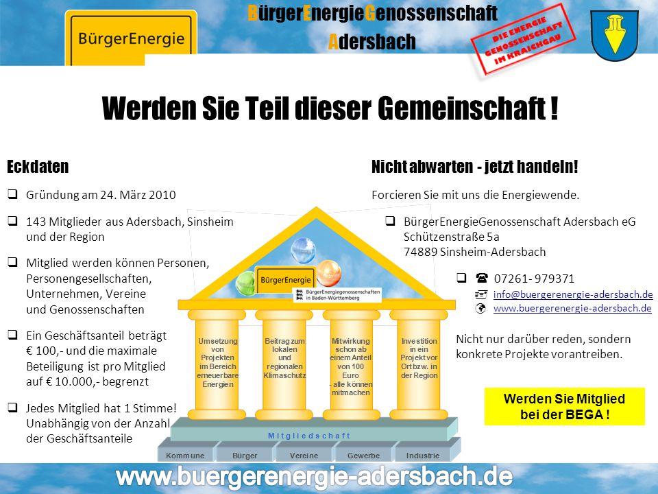 BürgerEnergieGenossenschaft Adersbach Werden Sie Teil dieser Gemeinschaft ! Eckdaten  Gründung am 24. März 2010  143 Mitglieder aus Adersbach, Sinsh