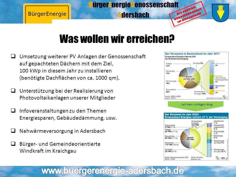 BürgerEnergieGenossenschaft Adersbach  Umsetzung weiterer PV Anlagen der Genossenschaft auf gepachteten Dächern mit dem Ziel, 100 kWp in diesem Jahr