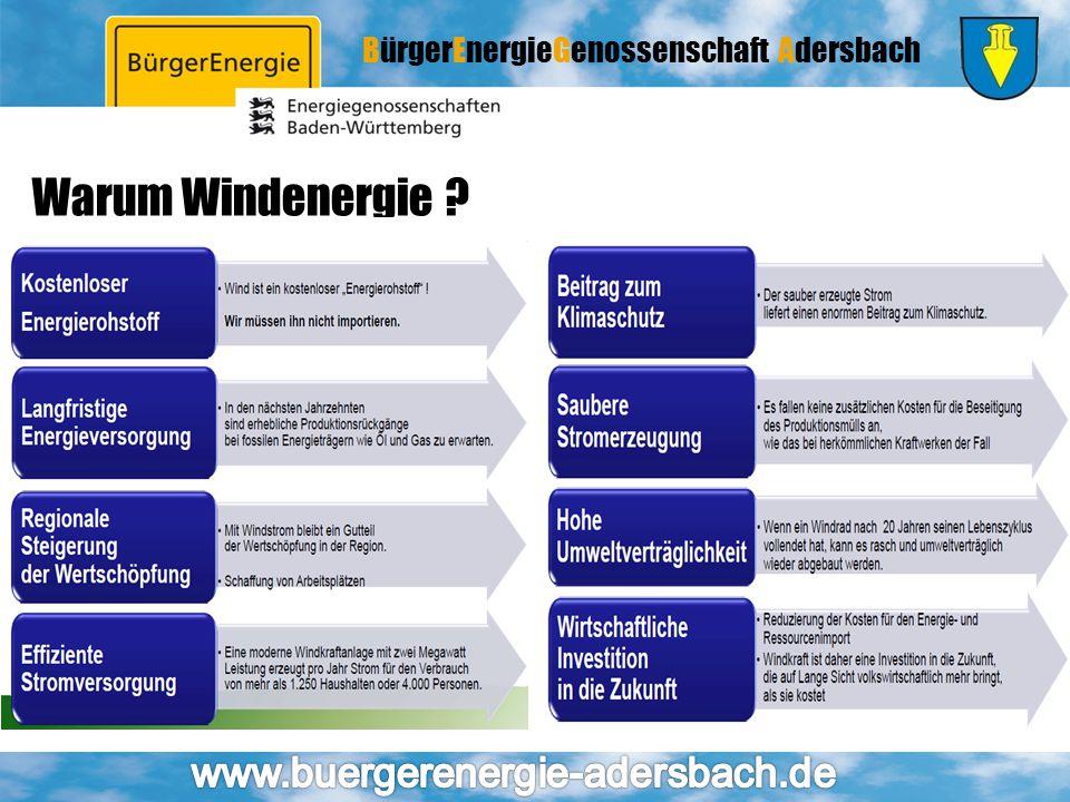 BürgerEnergieGenossenschaft Adersbach Nahwärme Adersbach - Die Jahrhundertchance.