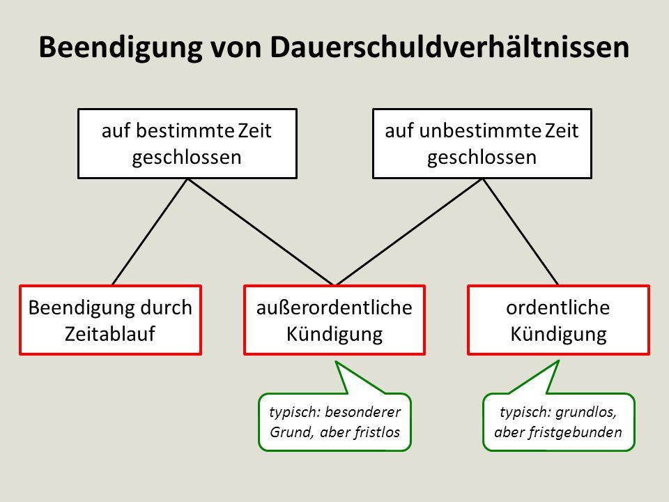 """""""V könnte gegen M einen Anspruch auf Rückgabe des VW haben. Gutachten A."""