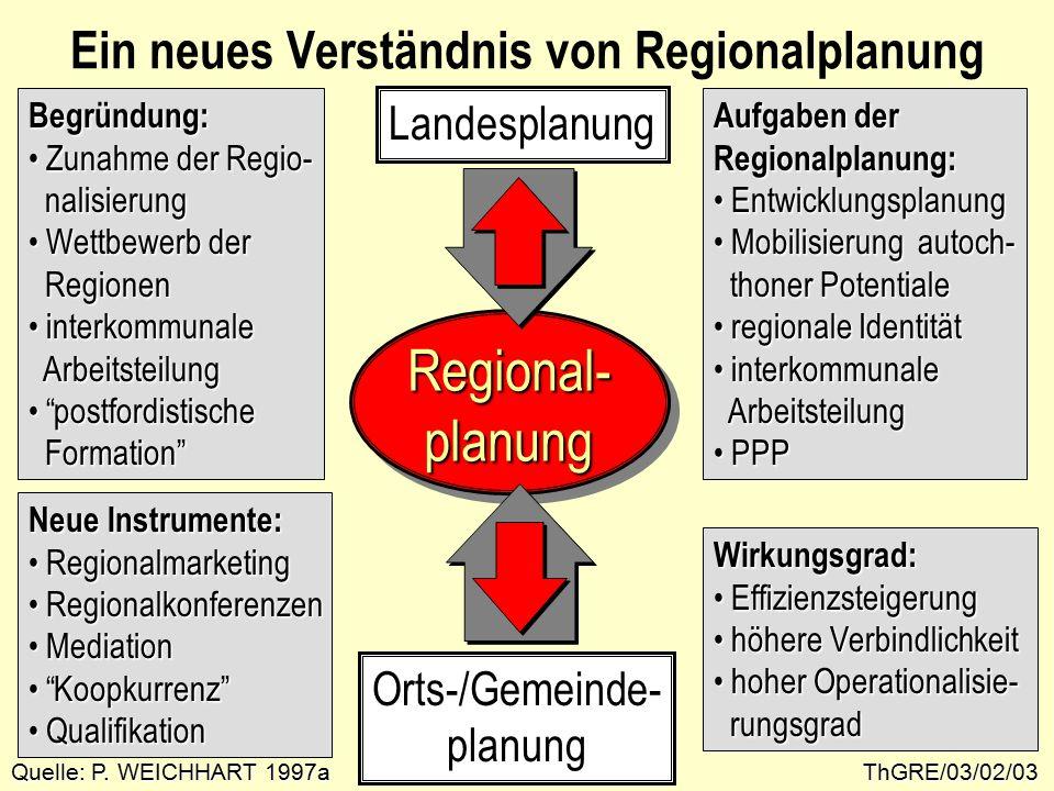 """Instrumente Städtenetze und das """"Netzwerkparadigma Regionale Bildungsinitiativen und """"lernende Regionen Stadtmarketing und Regionalmarketing Regionale Einzelhandelskonzepte (REHAK) ThGRE/03/02/24"""