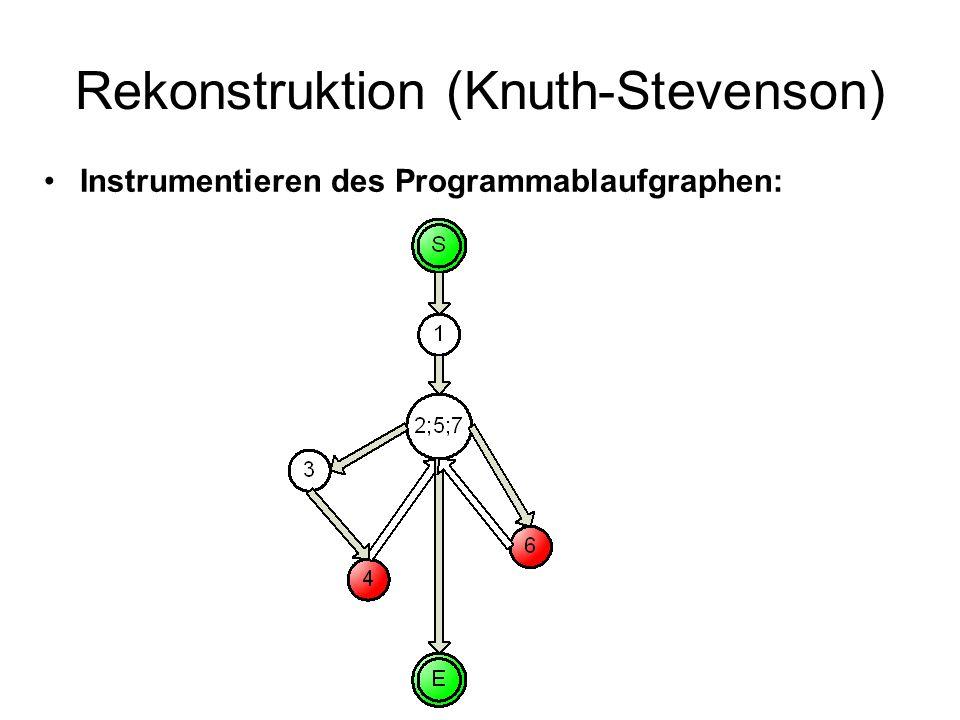 Rekonstruktion (Knuth-Stevenson) Instrumentieren des Programmablaufgraphen: