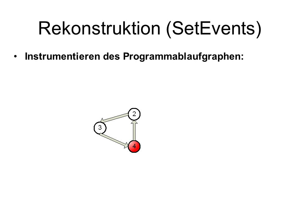 Rekonstruktion (SetEvents) Instrumentieren des Programmablaufgraphen: