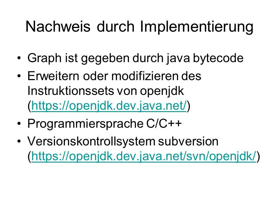 Nachweis durch Implementierung Graph ist gegeben durch java bytecode Erweitern oder modifizieren des Instruktionssets von openjdk (https://openjdk.dev