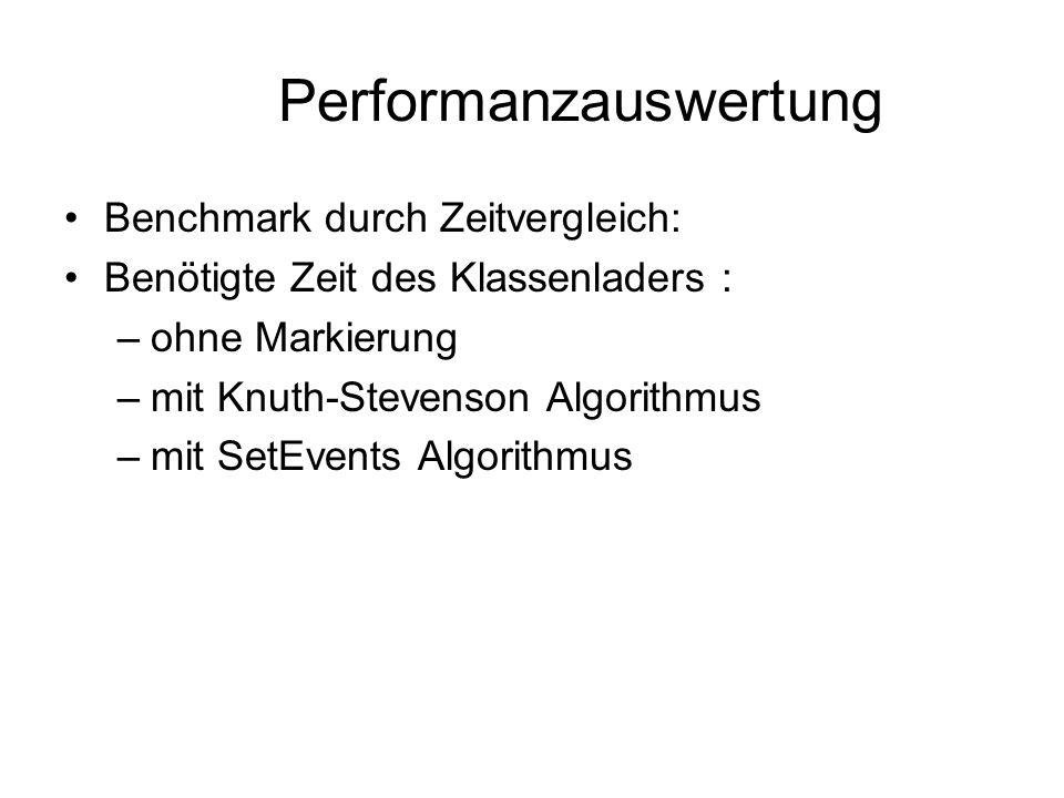 Performanzauswertung Benchmark durch Zeitvergleich: Benötigte Zeit des Klassenladers : –ohne Markierung –mit Knuth-Stevenson Algorithmus –mit SetEvent