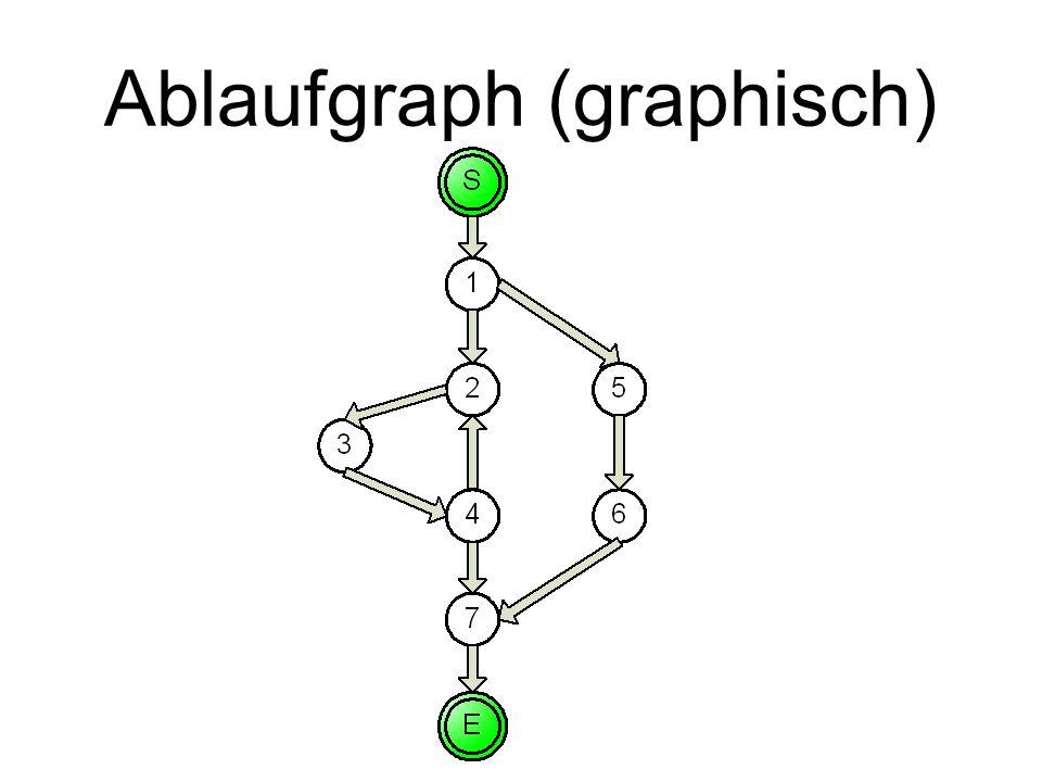Ablaufgraph (graphisch)