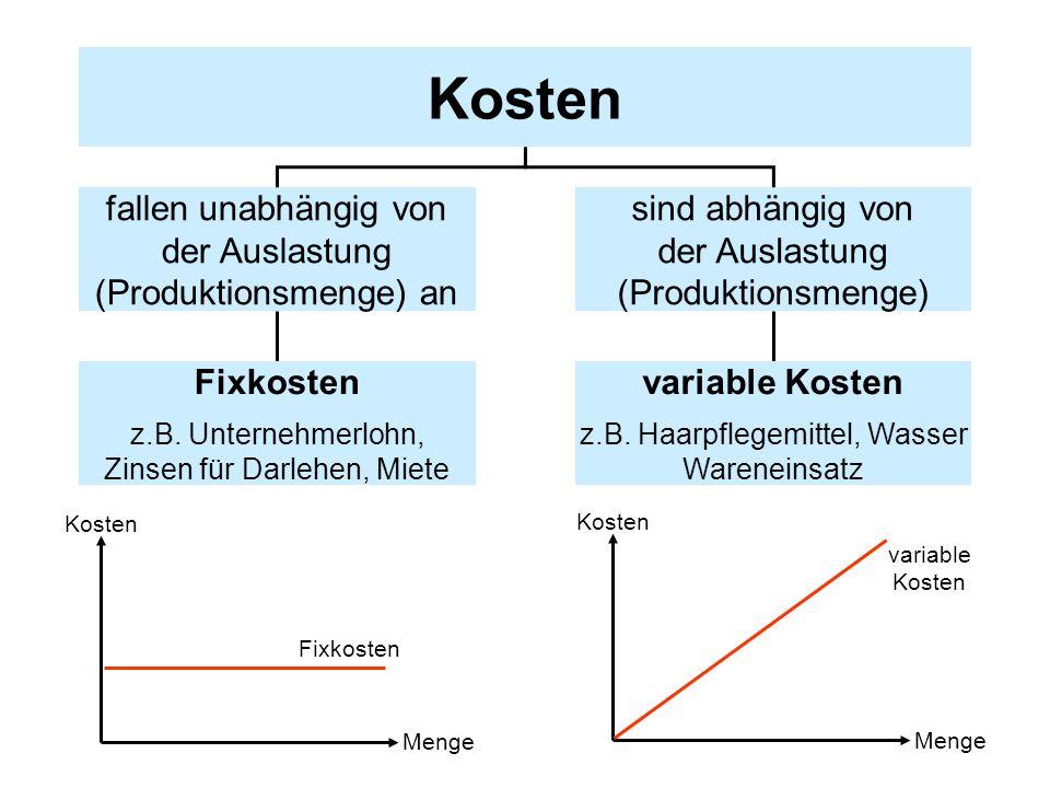 Kosten fallen unabhängig von der Auslastung (Produktionsmenge) an sind abhängig von der Auslastung (Produktionsmenge) Fixkosten z.B. Unternehmerlohn,