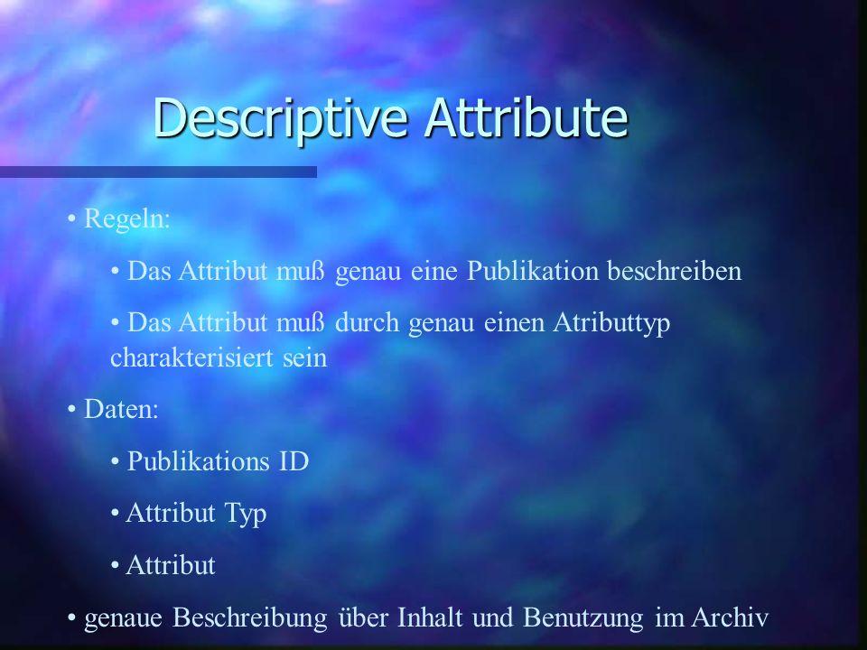 Descriptive Attribute Regeln: Das Attribut muß genau eine Publikation beschreiben Das Attribut muß durch genau einen Atributtyp charakterisiert sein Daten: Publikations ID Attribut Typ Attribut genaue Beschreibung über Inhalt und Benutzung im Archiv