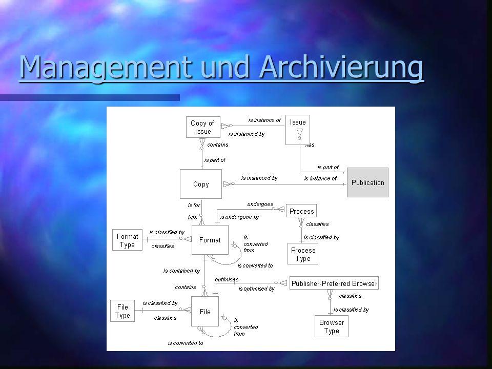 Management und Archivierung Management und Archivierung