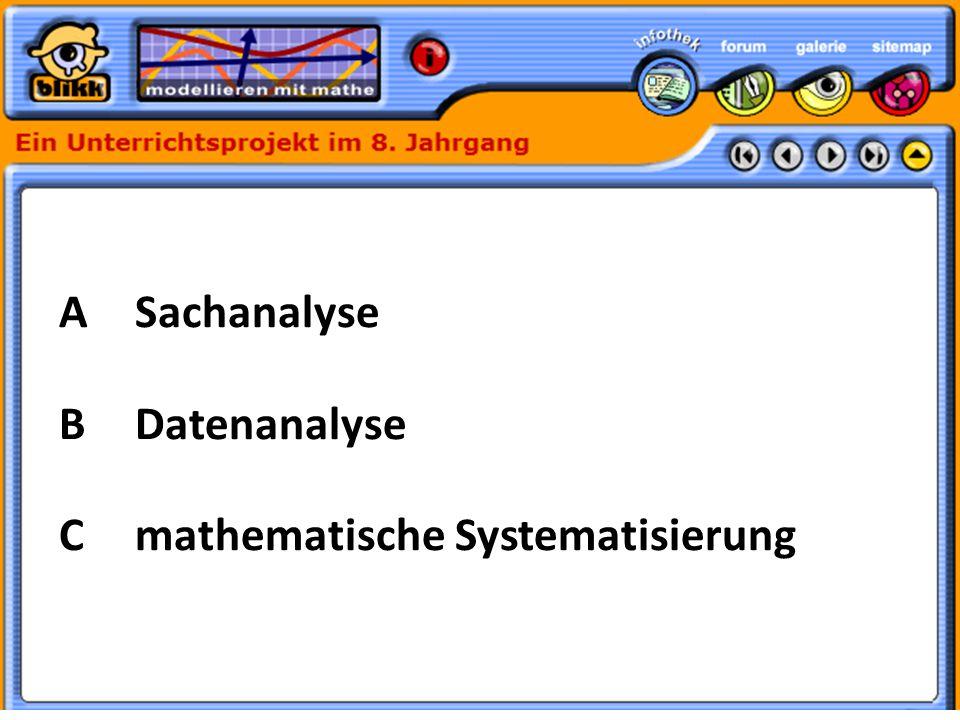 Formatvorlage des Untertitelmasters durch Klicken bearbeiten 30.05.11 ASachanalyse BDatenanalyse Cmathematische Systematisierung