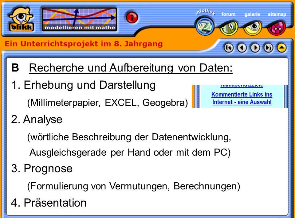 Formatvorlage des Untertitelmasters durch Klicken bearbeiten 30.05.11 B Recherche und Aufbereitung von Daten: 1.