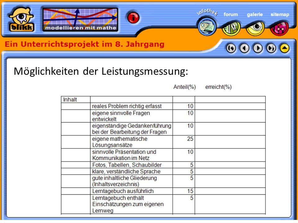 Formatvorlage des Untertitelmasters durch Klicken bearbeiten 30.05.11 Möglichkeiten der Leistungsmessung: