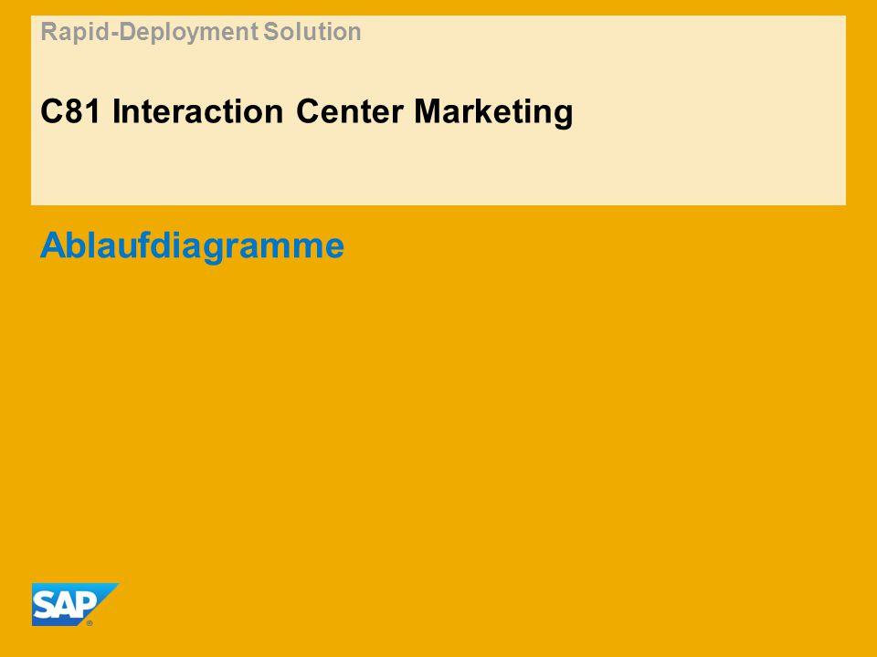 Rapid-Deployment Solution C81 Interaction Center Marketing Ablaufdiagramme