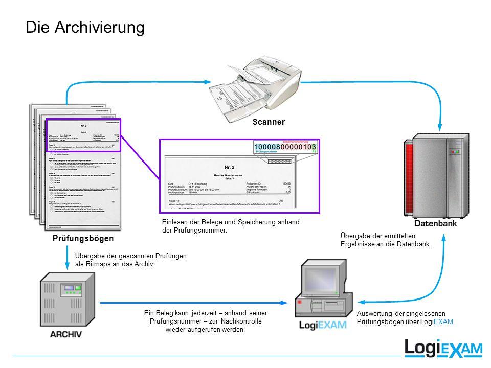Prüfungsbögen Scanner Einlesen der Belege und Speicherung anhand der Prüfungsnummer.