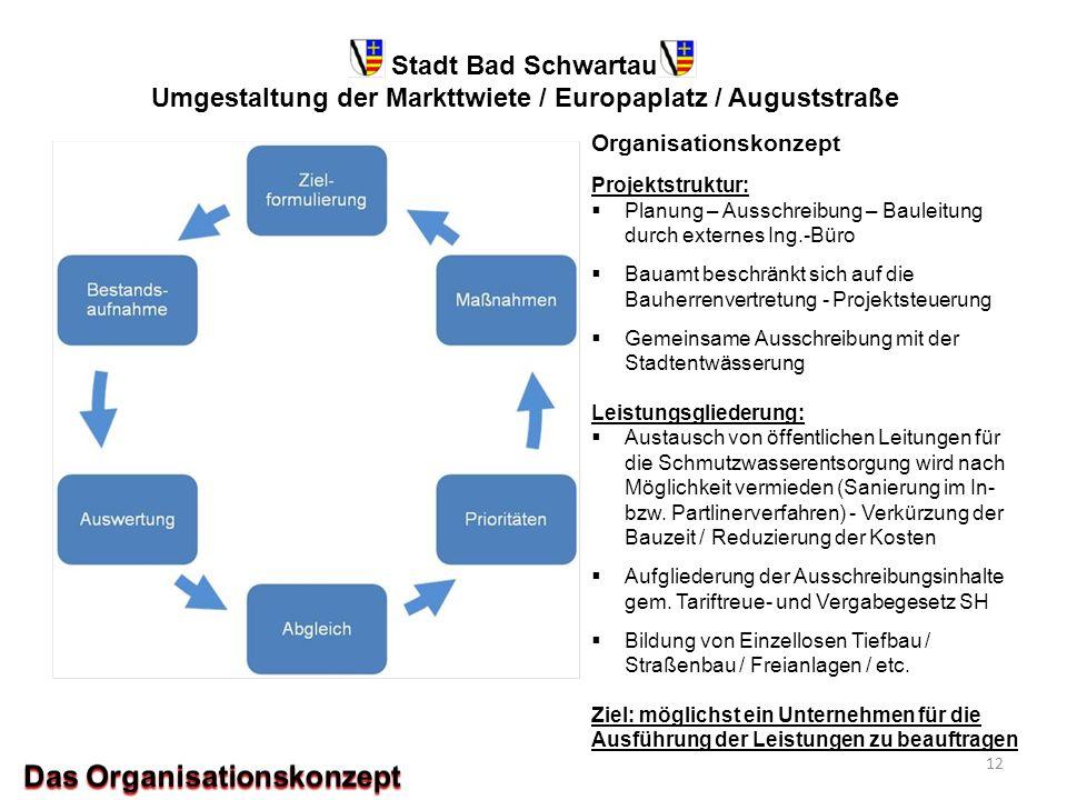 Stadt Bad Schwartau Umgestaltung der Markttwiete / Europaplatz / Auguststraße Organisationskonzept Projektstruktur:  Planung – Ausschreibung – Baulei