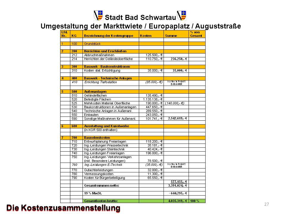 Stadt Bad Schwartau Umgestaltung der Markttwiete / Europaplatz / Auguststraße 27