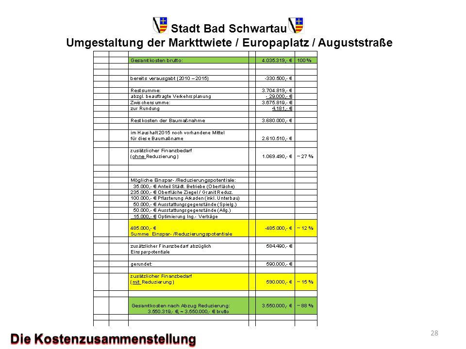 Stadt Bad Schwartau Umgestaltung der Markttwiete / Europaplatz / Auguststraße 28