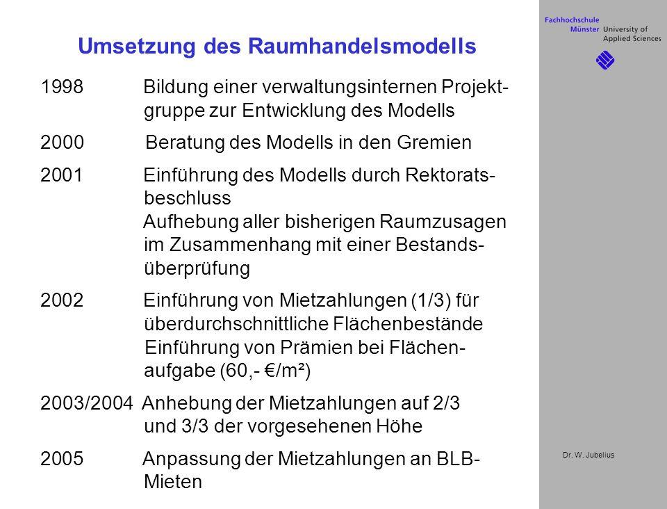 Dr. W. Jubelius Umsetzung des Raumhandelsmodells 1998 Bildung einer verwaltungsinternen Projekt- gruppe zur Entwicklung des Modells 2000 Beratung des