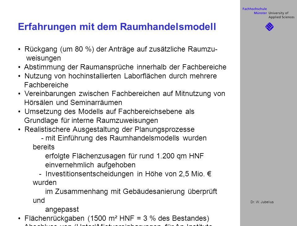 Dr. W. Jubelius Erfahrungen mit dem Raumhandelsmodell Rückgang (um 80 %) der Anträge auf zusätzliche Raumzu- weisungen Abstimmung der Raumansprüche in