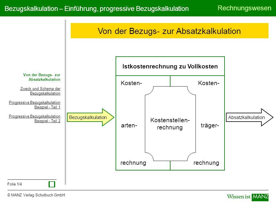 © MANZ Verlag Schulbuch GmbH Rechnungswesen Folie 1/4 Bezugskalkulation – Einführung, progressive Bezugskalkulation Von der Bezugs- zur Absatzkalkulat