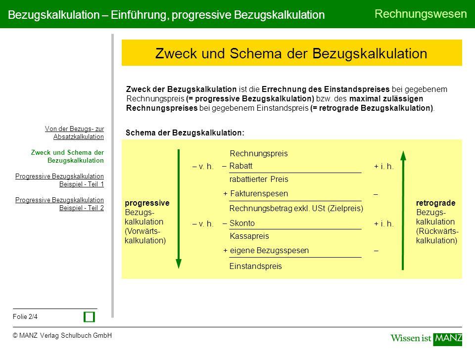 © MANZ Verlag Schulbuch GmbH Rechnungswesen Folie 2/4 Bezugskalkulation – Einführung, progressive Bezugskalkulation Rechnungspreis Zweck und Schema de