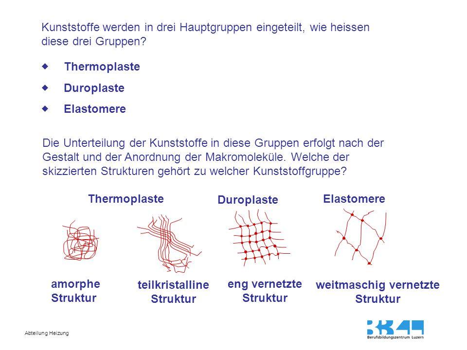 Abteilung Heizung Skizzieren Sie die Molekülanordnung des Thermoelastes THERMOELAST Thermoplast mit künstlich während der Produktion des Endproduktes hergestellten Bindungsbrücken.