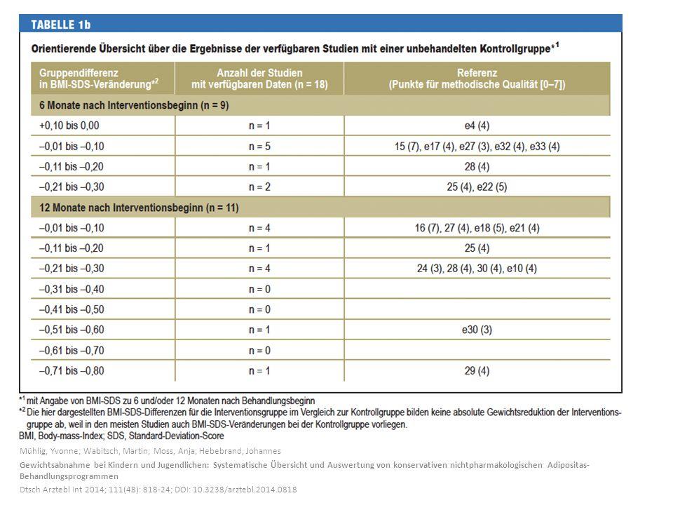 Mühlig, Yvonne; Wabitsch, Martin; Moss, Anja; Hebebrand, Johannes Gewichtsabnahme bei Kindern und Jugendlichen: Systematische Übersicht und Auswertung