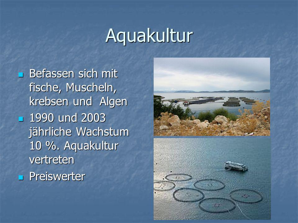 Aquakultur Befassen sich mit fische, Muscheln, krebsen und Algen Befassen sich mit fische, Muscheln, krebsen und Algen 1990 und 2003 jährliche Wachstu
