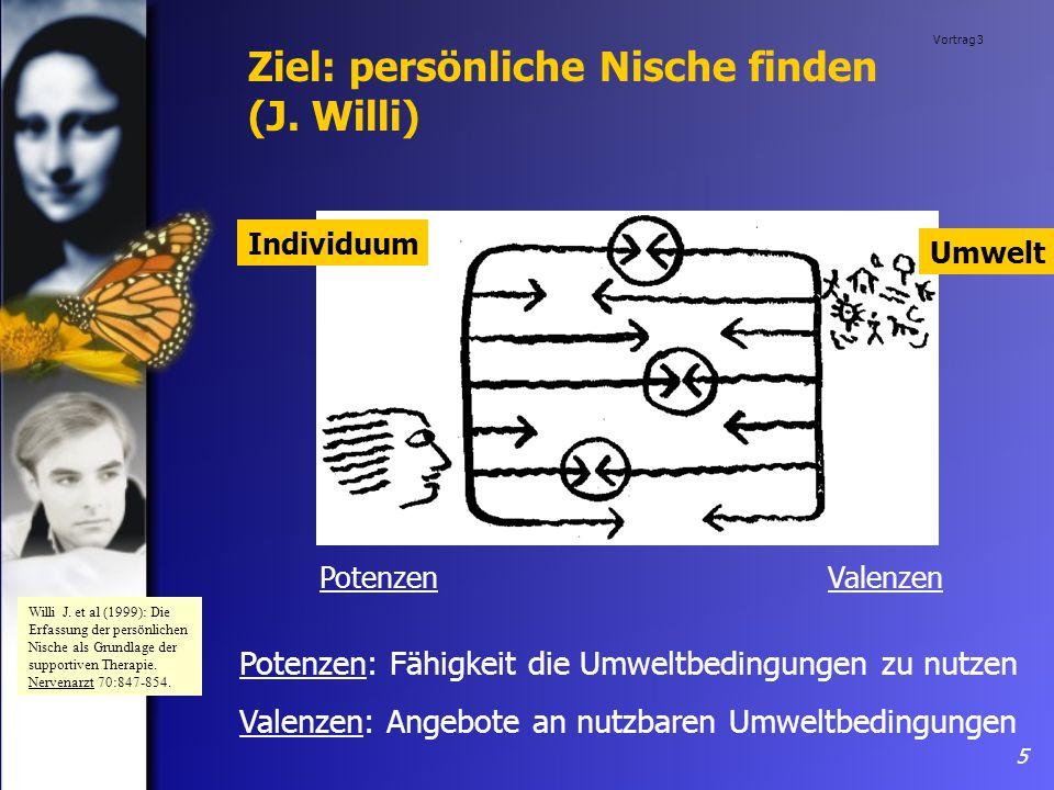 Vortrag 3 5 Ziel: persönliche Nische finden (J.